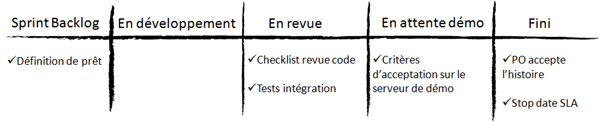 Critères de sorties explicites par colonne