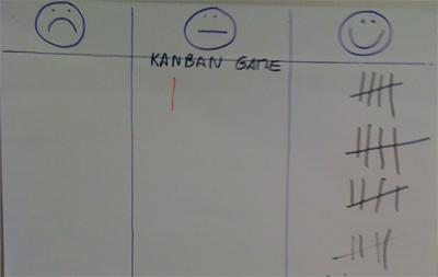 Feed Back Kanban Game