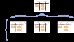 Les différents types de kanban pour l'IT