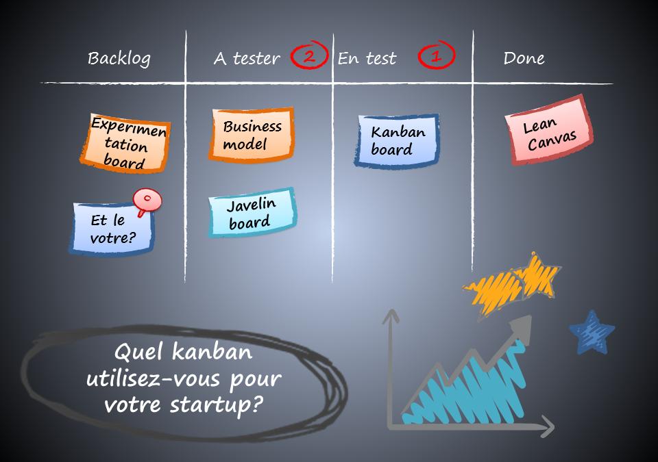 Kanban pour startup