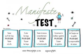 Le manifeste du test