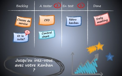 Nouvelle offre de coaching Kanban, changez de vitesse !