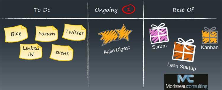 Agile digest, l'actualité agile qu'il ne fallait pas louper