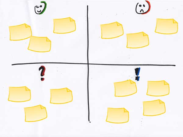 Learning Matrix, pratiques pour manager agile